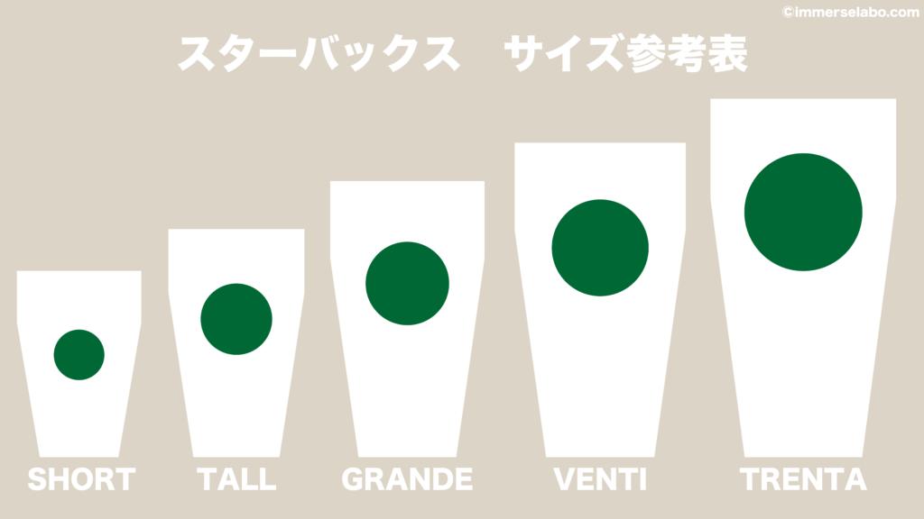 スターバックスサイズ表